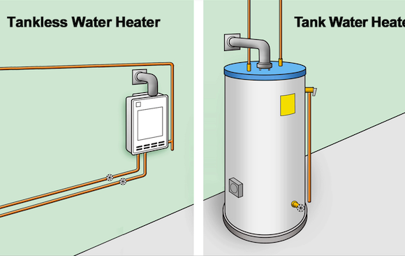 How Much Does It Cost To Install A Tankless Water Heater?
