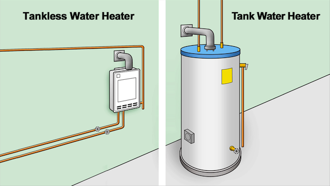 Tankless Water Heater And Installation Cost